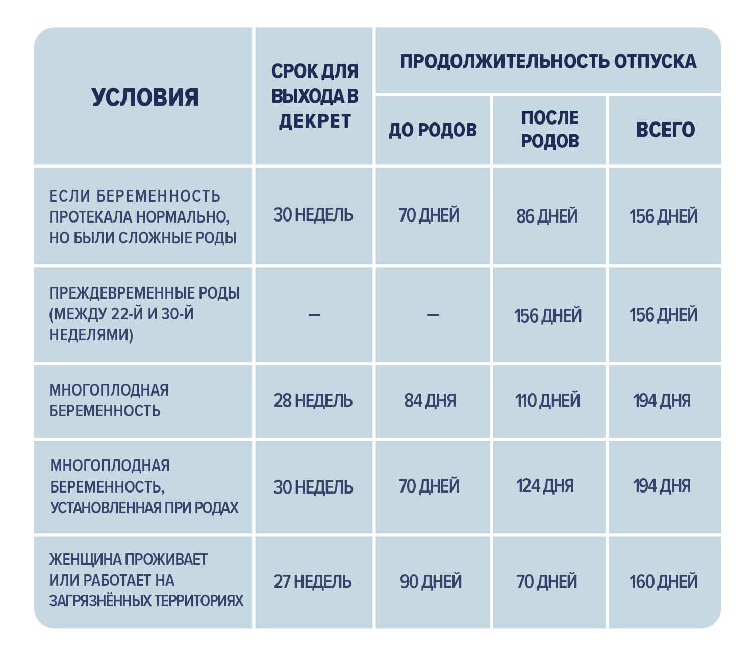 Схема расчета декретных в 2018