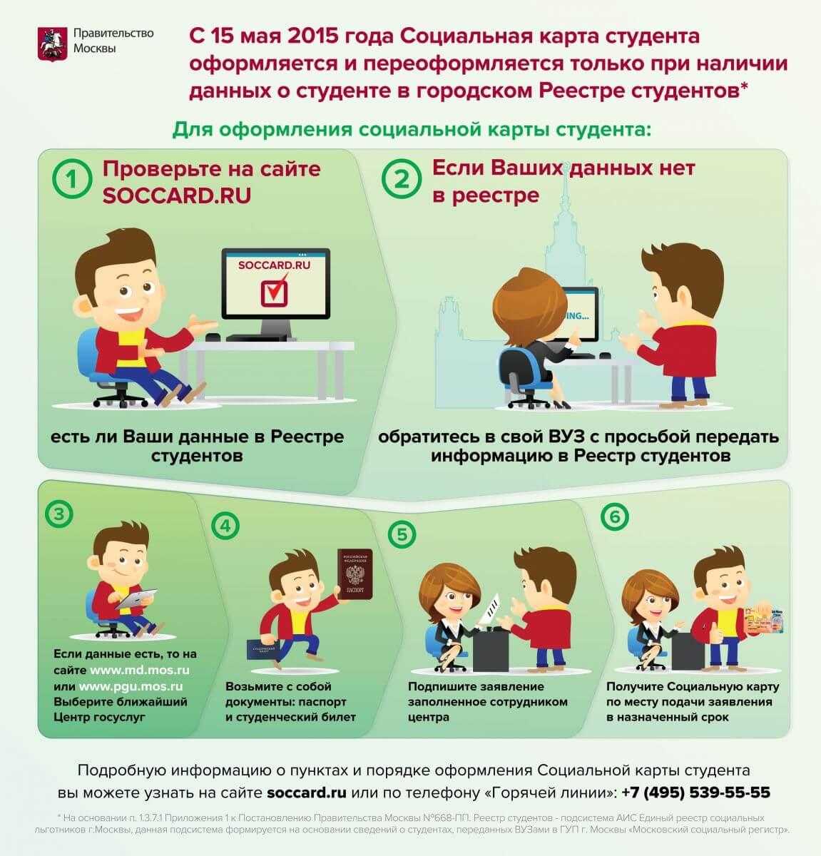 Кто может получить социальную карту потребительский кредит сургут сургутнефтегазбанк