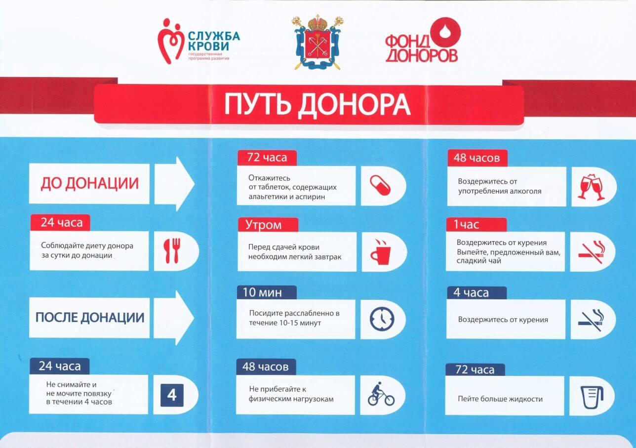 Почётный донор России: как стать, куда обратиться и сколько сделать донаций