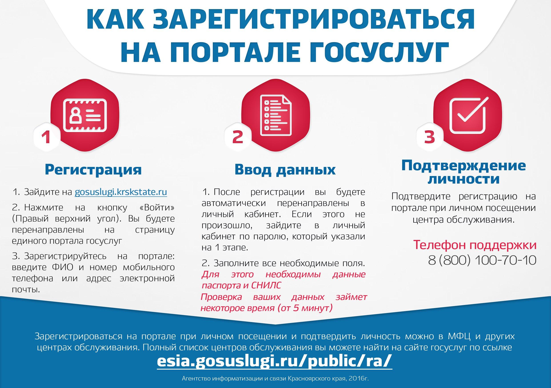 автоматическая проверка данных СНИЛС Пенсионным фондом РФ