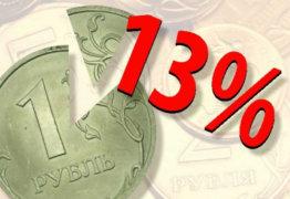 Подоходный налог с зарплаты: как правильно рассчитать, сроки уплаты